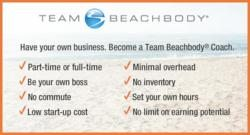 Opportunities Presented in Beachbody Business