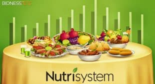 NutriSystem: Finally Tasting Success After Seven Long Years?