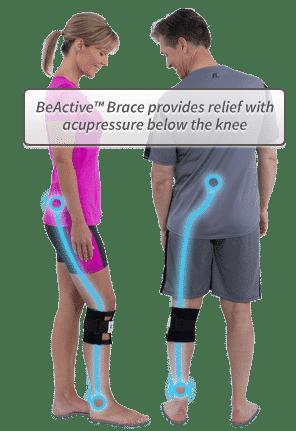 Pressure Leg Brace Called Beactive