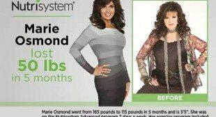 $40 Billion Weight-Loss Industry and Celebrity Spokeswomen