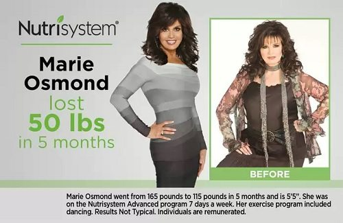 Nutrisystem celebrity endorsers for weight