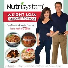 NutriSystem Inc Big Gainer (NTRI) Jumps 10% on February 22