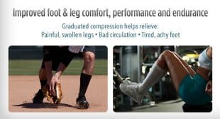 Copper Fit Best Energy Socks – Compression Helps Reduce Swelling