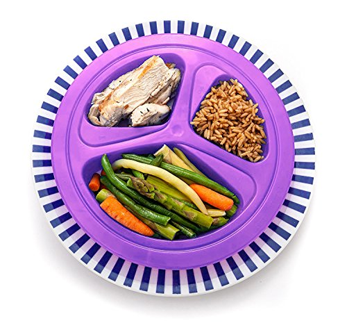 Portions Master Plate | Diet Weight Loss Aid | Food Management & Servings Control 125lbs / 57kg