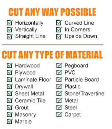 cut any type of material